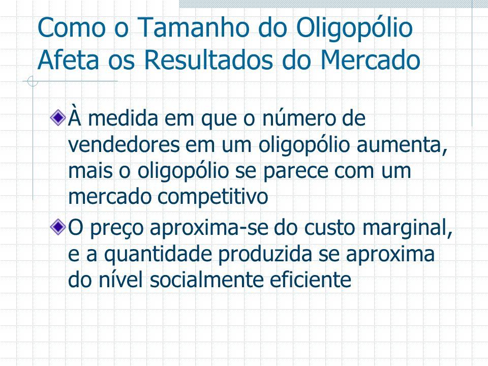 Como o Tamanho do Oligopólio Afeta os Resultados do Mercado À medida em que o número de vendedores em um oligopólio aumenta, mais o oligopólio se pare