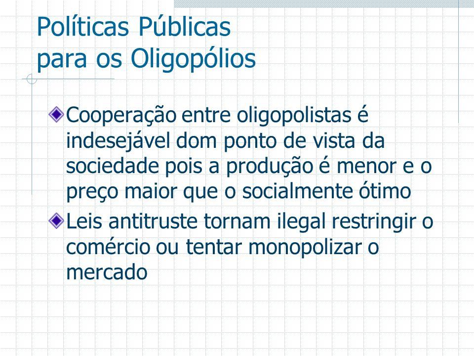 Políticas Públicas para os Oligopólios Cooperação entre oligopolistas é indesejável dom ponto de vista da sociedade pois a produção é menor e o preço