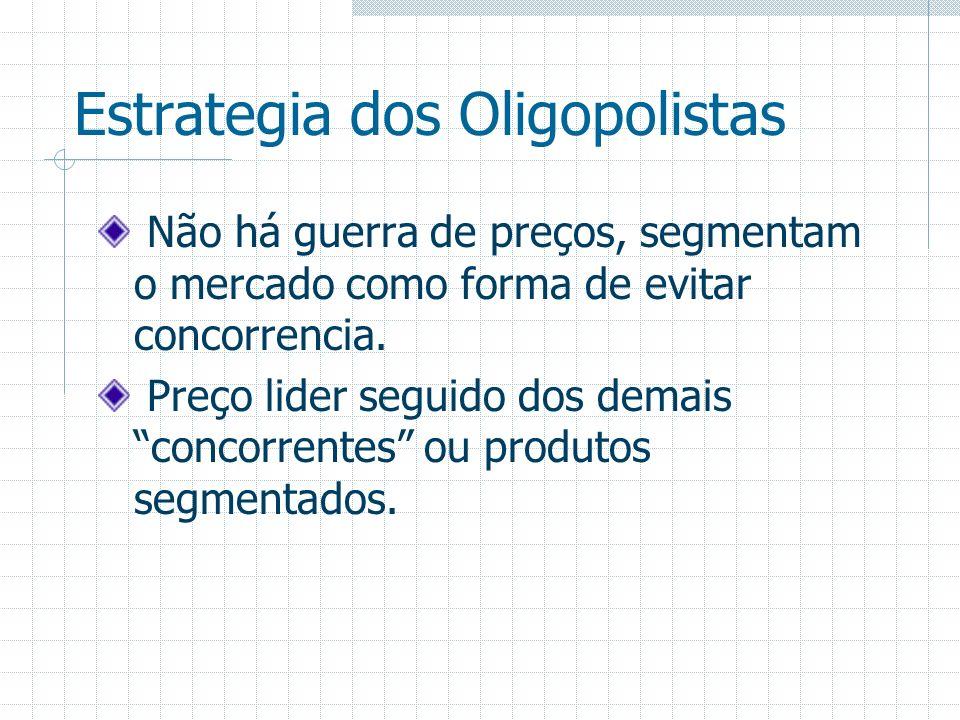 Estrategia dos Oligopolistas Não há guerra de preços, segmentam o mercado como forma de evitar concorrencia. Preço lider seguido dos demais concorrent