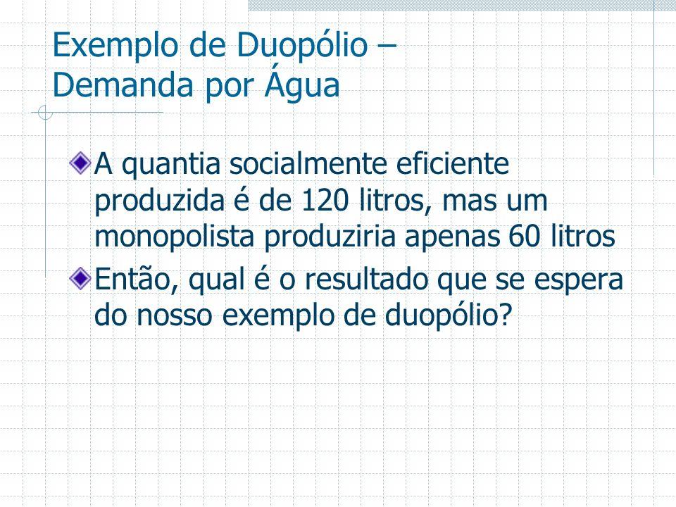 Exemplo de Duopólio – Demanda por Água A quantia socialmente eficiente produzida é de 120 litros, mas um monopolista produziria apenas 60 litros Então
