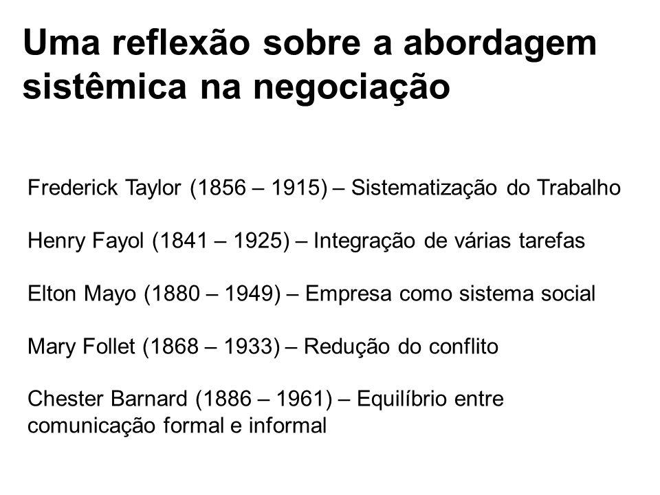 Frederick Taylor (1856 – 1915) – Sistematização do Trabalho Henry Fayol (1841 – 1925) – Integração de várias tarefas Elton Mayo (1880 – 1949) – Empres
