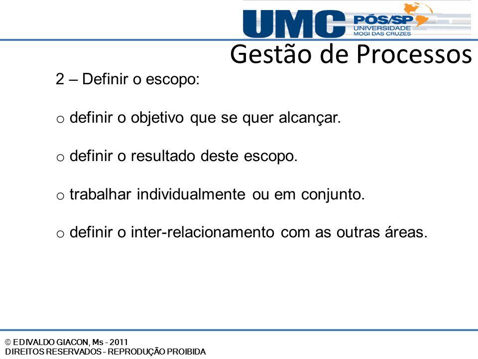 © EDIVALDO GIACON, Ms - 2011 DIREITOS RESERVADOS – REPRODUÇÃO PROIBIDA Gestão de Processos 2 – Definir o escopo: o definir o objetivo que se quer alca