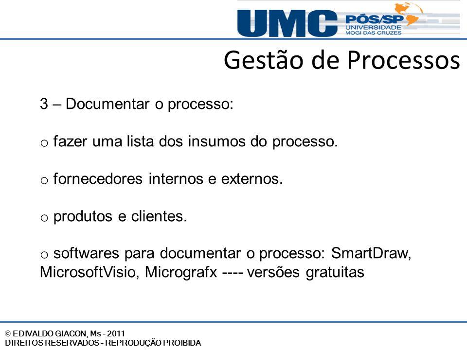 © EDIVALDO GIACON, Ms - 2011 DIREITOS RESERVADOS – REPRODUÇÃO PROIBIDA Gestão de Processos 3 – Documentar o processo: o fazer uma lista dos insumos do