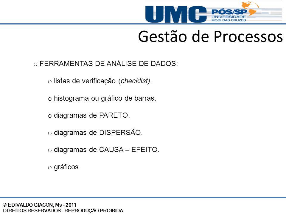 © EDIVALDO GIACON, Ms - 2011 DIREITOS RESERVADOS – REPRODUÇÃO PROIBIDA Gestão de Processos o FERRAMENTAS DE ANÁLISE DE DADOS: o listas de verificação