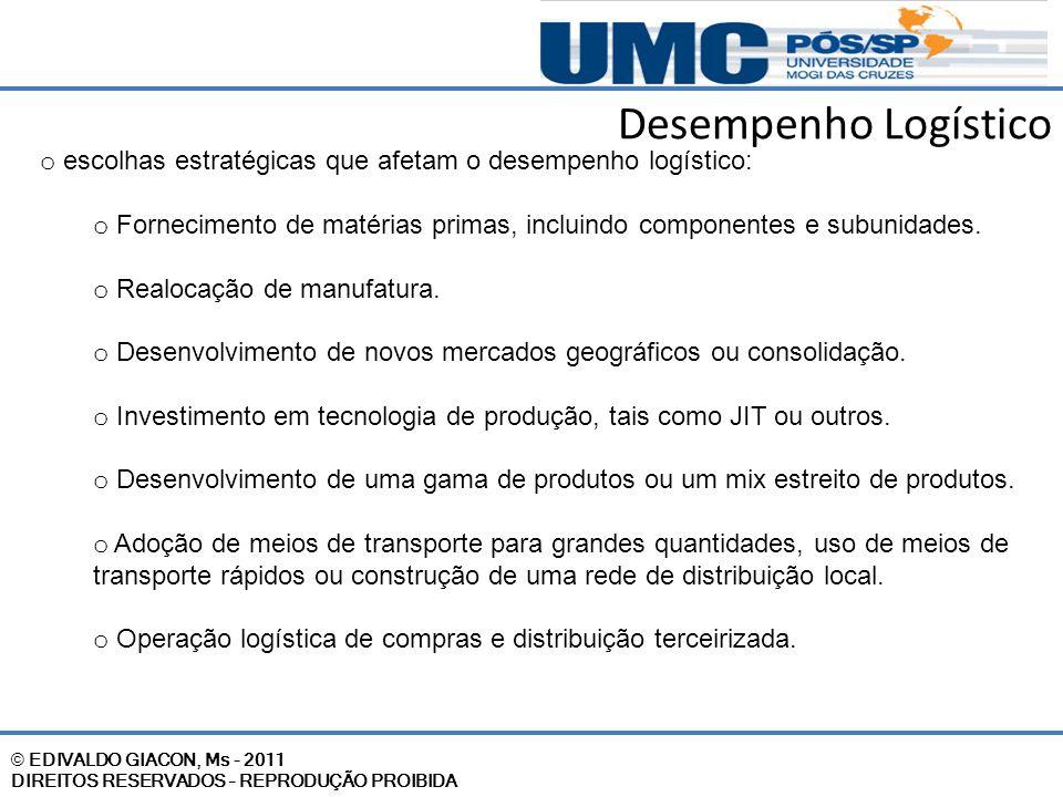 © EDIVALDO GIACON, Ms - 2011 DIREITOS RESERVADOS – REPRODUÇÃO PROIBIDA Desempenho Logístico o escolhas estratégicas que afetam o desempenho logístico: