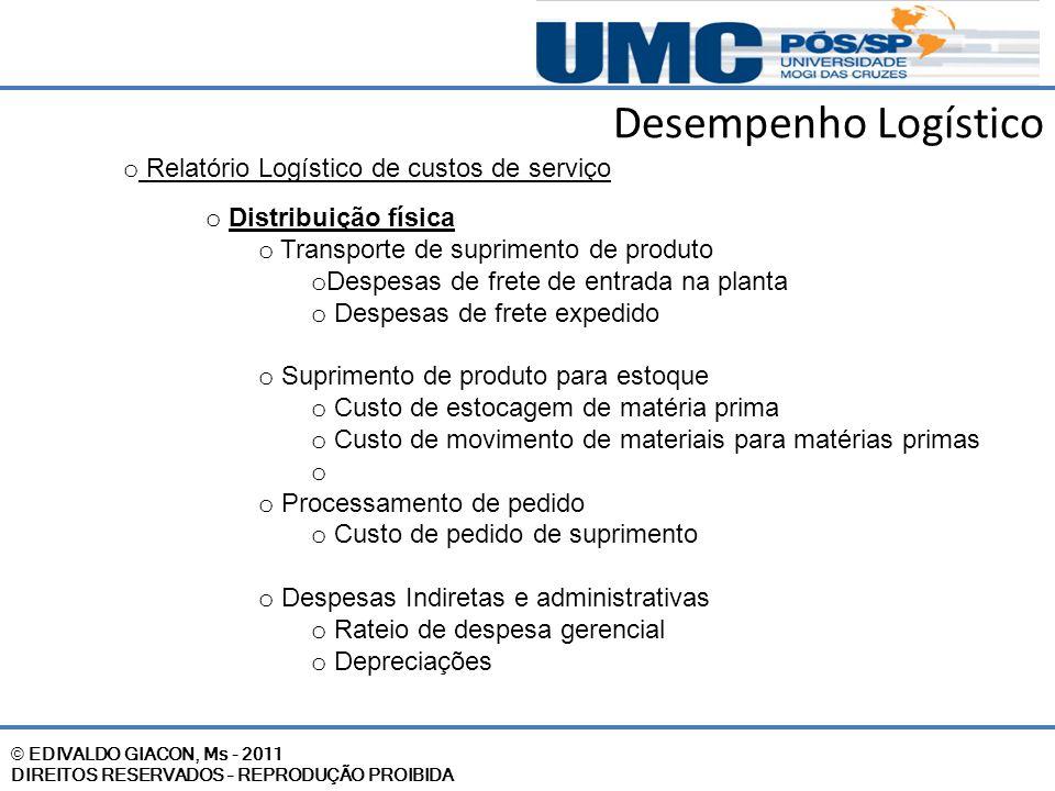 © EDIVALDO GIACON, Ms - 2011 DIREITOS RESERVADOS – REPRODUÇÃO PROIBIDA Desempenho Logístico o Distribuição física o Transporte de suprimento de produt