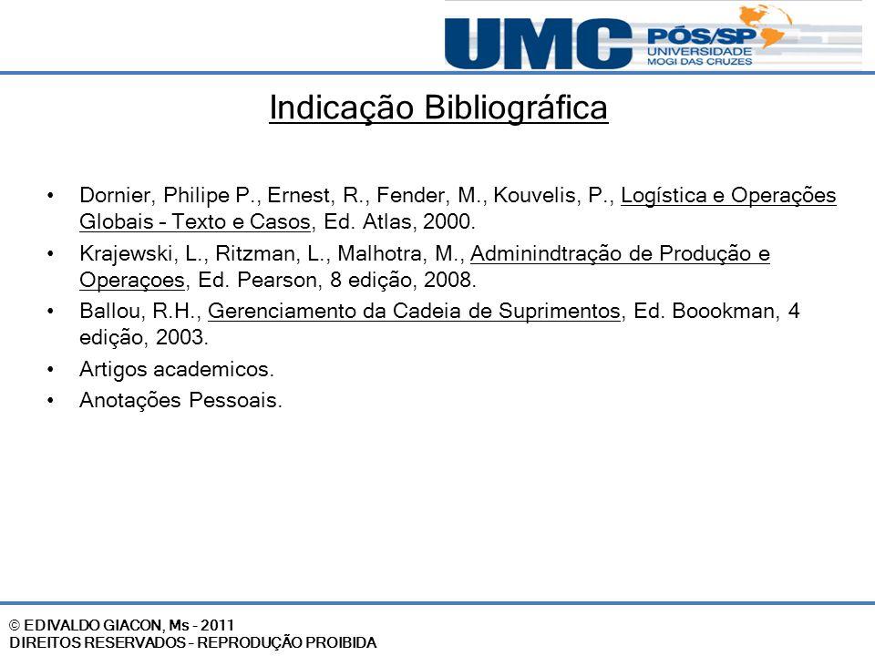 © EDIVALDO GIACON, Ms - 2011 DIREITOS RESERVADOS – REPRODUÇÃO PROIBIDA Indicação Bibliográfica Dornier, Philipe P., Ernest, R., Fender, M., Kouvelis,