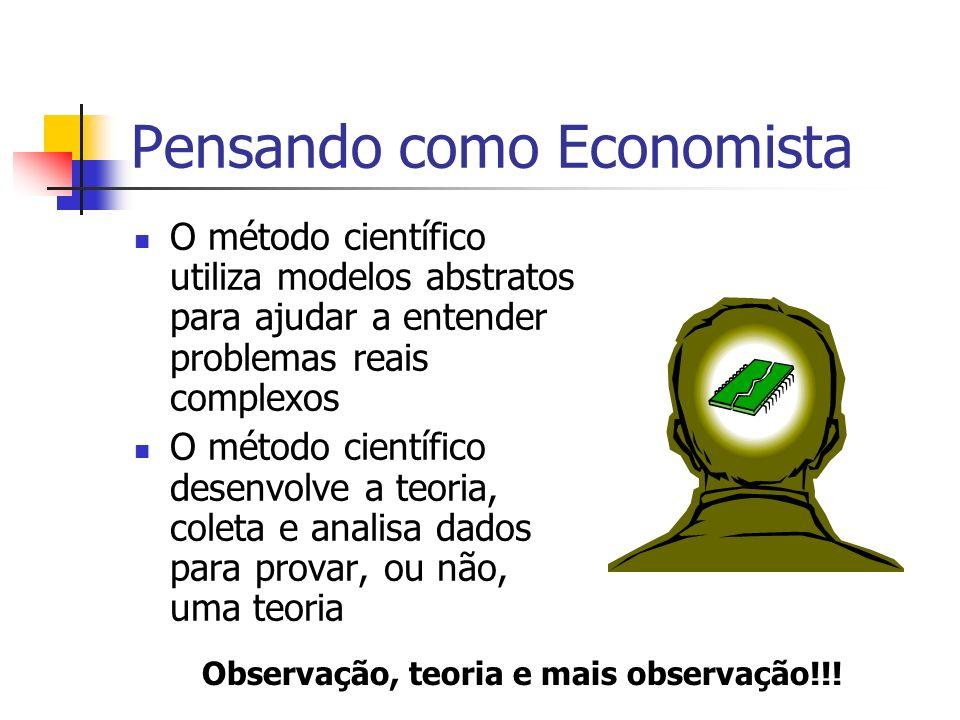 Pensando como Economista O método científico utiliza modelos abstratos para ajudar a entender problemas reais complexos O método científico desenvolve a teoria, coleta e analisa dados para provar, ou não, uma teoria Observação, teoria e mais observação!!!