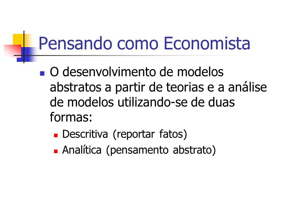 Pensando como Economista O desenvolvimento de modelos abstratos a partir de teorias e a análise de modelos utilizando-se de duas formas: Descritiva (reportar fatos) Analítica (pensamento abstrato)