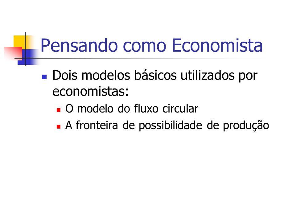 Pensando como Economista Dois modelos básicos utilizados por economistas: O modelo do fluxo circular A fronteira de possibilidade de produção