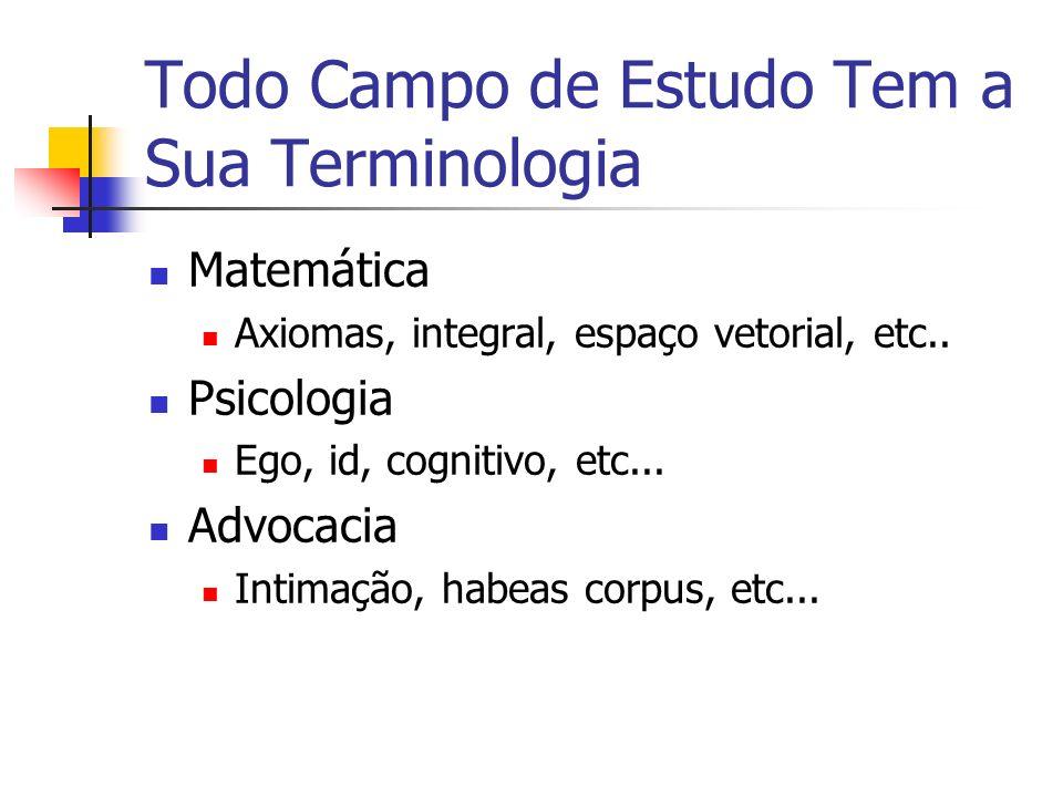 Todo Campo de Estudo Tem a Sua Terminologia Matemática Axiomas, integral, espaço vetorial, etc.. Psicologia Ego, id, cognitivo, etc... Advocacia Intim