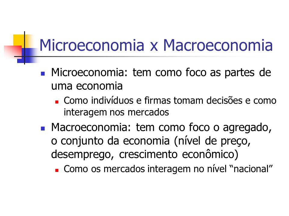 Microeconomia x Macroeconomia Microeconomia: tem como foco as partes de uma economia Como indivíduos e firmas tomam decisões e como interagem nos mercados Macroeconomia: tem como foco o agregado, o conjunto da economia (nível de preço, desemprego, crescimento econômico) Como os mercados interagem no nível nacional