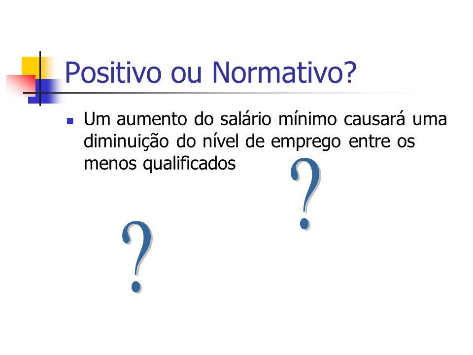 Positivo ou Normativo.