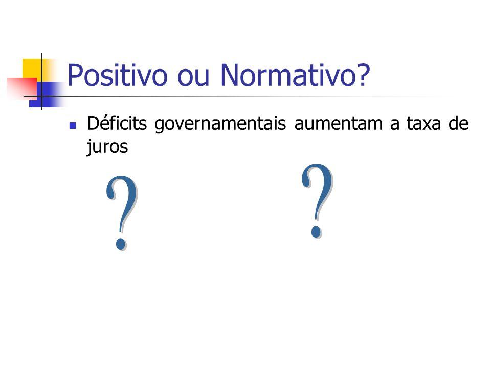 Positivo ou Normativo? Déficits governamentais aumentam a taxa de juros