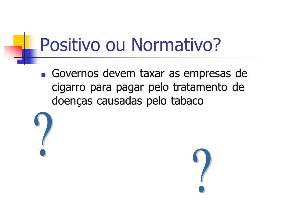 Positivo ou Normativo? Governos devem taxar as empresas de cigarro para pagar pelo tratamento de doenças causadas pelo tabaco
