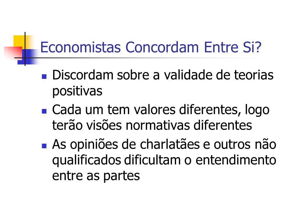 Economistas Concordam Entre Si.