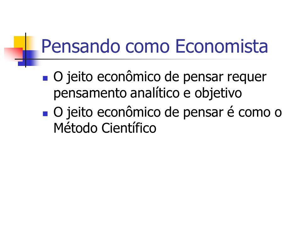 Pensando como Economista O jeito econômico de pensar requer pensamento analítico e objetivo O jeito econômico de pensar é como o Método Científico
