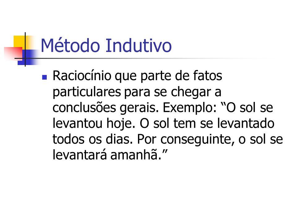 Método Indutivo Raciocínio que parte de fatos particulares para se chegar a conclusões gerais. Exemplo: O sol se levantou hoje. O sol tem se levantado