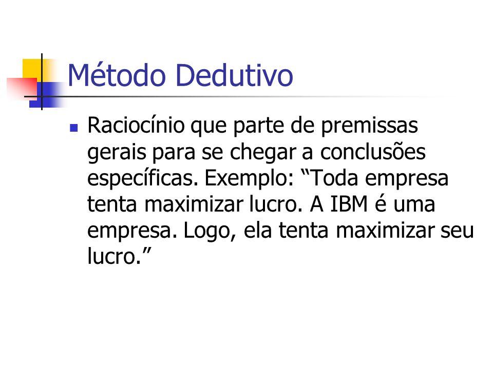 Método Dedutivo Raciocínio que parte de premissas gerais para se chegar a conclusões específicas. Exemplo: Toda empresa tenta maximizar lucro. A IBM é