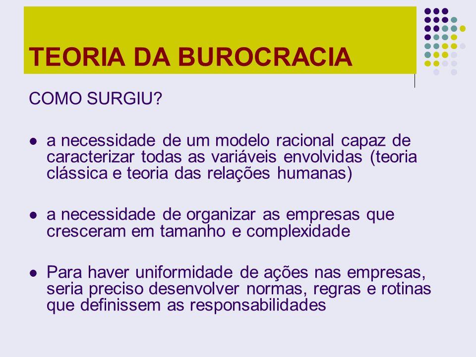 COMO SURGIU? a necessidade de um modelo racional capaz de caracterizar todas as variáveis envolvidas (teoria clássica e teoria das relações humanas) a