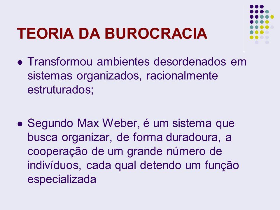 TEORIA DA BUROCRACIA Transformou ambientes desordenados em sistemas organizados, racionalmente estruturados; Segundo Max Weber, é um sistema que busca
