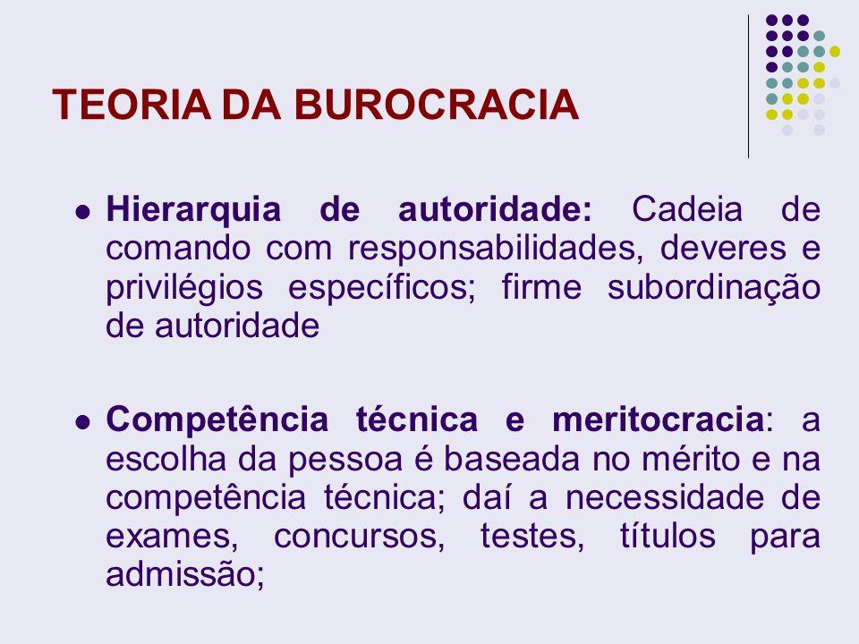 TEORIA DA BUROCRACIA Hierarquia de autoridade: Cadeia de comando com responsabilidades, deveres e privilégios específicos; firme subordinação de autor
