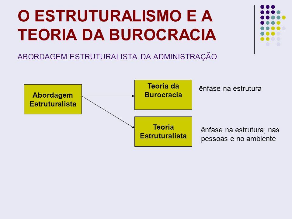 O ESTRUTURALISMO E A TEORIA DA BUROCRACIA O Estruturalismo proporcionou uma visão do todo da organização Não uma visão fragmentada Relaciona as organizações com o seu ambiente externo, que é a sociedade de organizações, caracterizada pela interdependência relação de intercâmbio com o ambiente