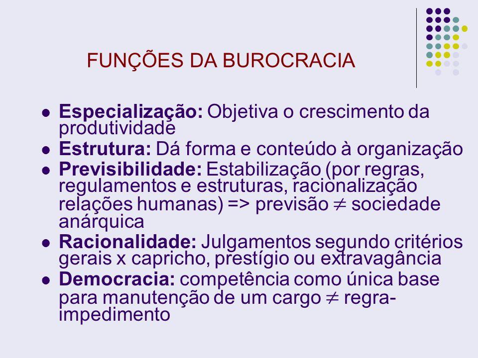 FUNÇÕES DA BUROCRACIA Especialização: Objetiva o crescimento da produtividade Estrutura: Dá forma e conteúdo à organização Previsibilidade: Estabiliza
