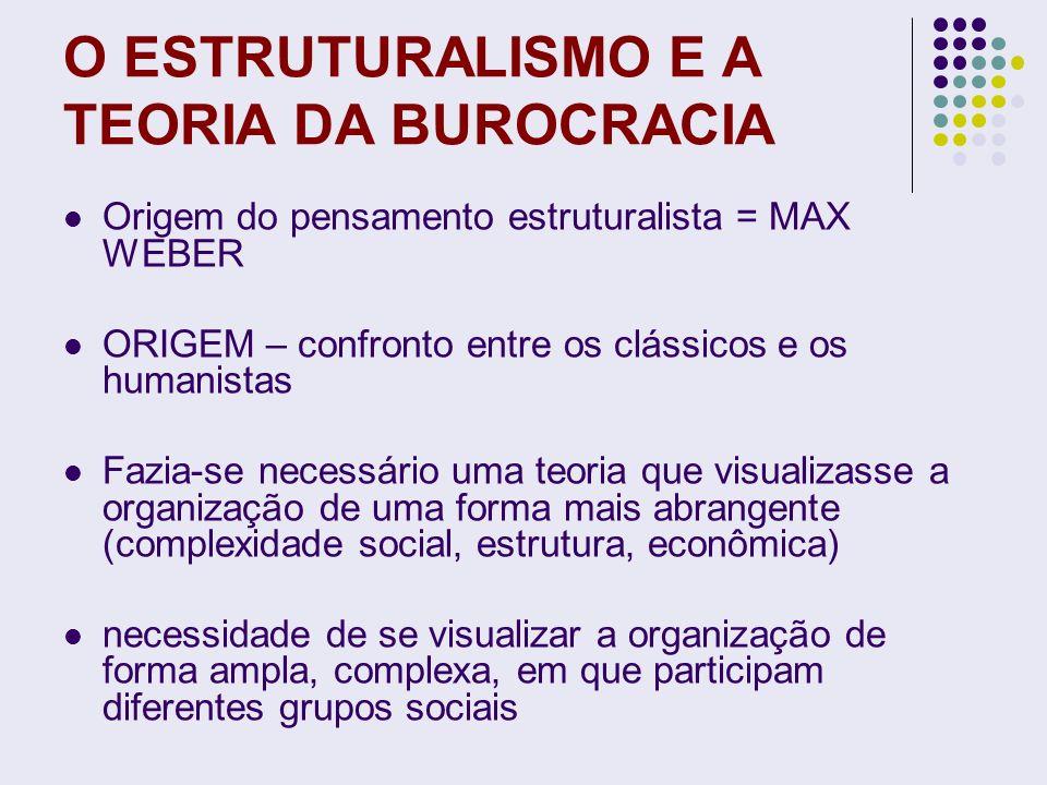 O ESTRUTURALISMO E A TEORIA DA BUROCRACIA Origem do pensamento estruturalista = MAX WEBER ORIGEM – confronto entre os clássicos e os humanistas Fazia-