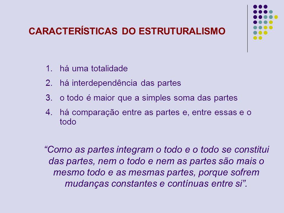 CARACTERÍSTICAS DO ESTRUTURALISMO 1.há uma totalidade 2.há interdependência das partes 3.o todo é maior que a simples soma das partes 4.há comparação