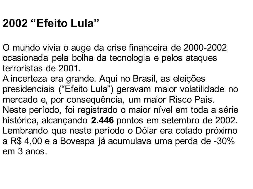 2002 Efeito Lula O mundo vivia o auge da crise financeira de 2000-2002 ocasionada pela bolha da tecnologia e pelos ataques terroristas de 2001.