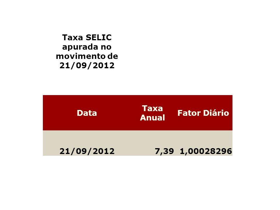 Taxa SELIC apurada no movimento de 21/09/2012 Data Taxa Anual Fator Diário 21/09/20127,391,00028296