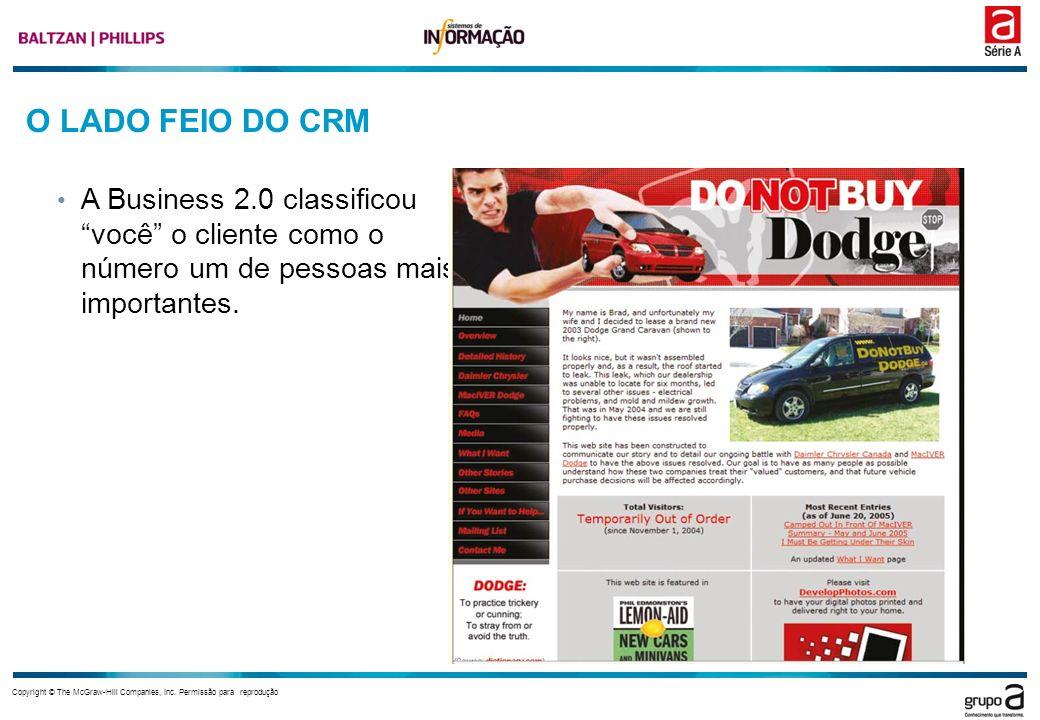 Copyright © The McGraw-Hill Companies, Inc. Permissão para reprodução O LADO FEIO DO CRM A Business 2.0 classificou você o cliente como o número um de
