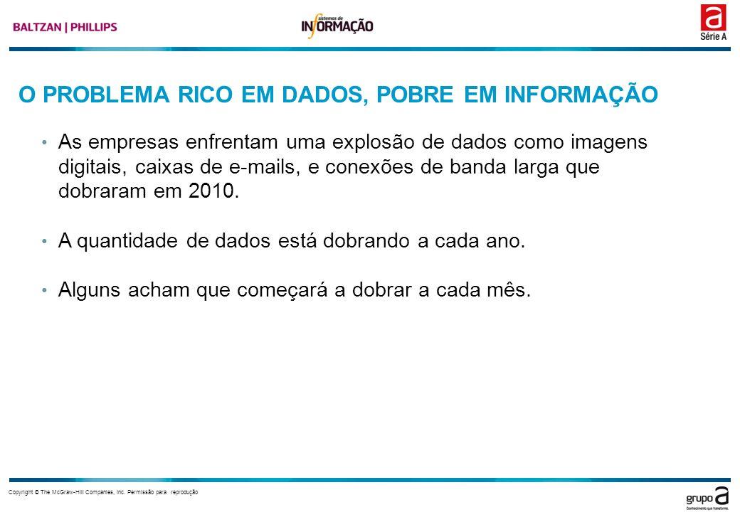 Copyright © The McGraw-Hill Companies, Inc. Permissão para reprodução O PROBLEMA RICO EM DADOS, POBRE EM INFORMAÇÃO As empresas enfrentam uma explosão