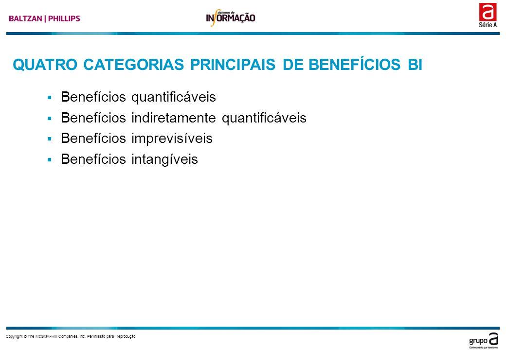 Copyright © The McGraw-Hill Companies, Inc. Permissão para reprodução QUATRO CATEGORIAS PRINCIPAIS DE BENEFÍCIOS BI Benefícios quantificáveis Benefíci