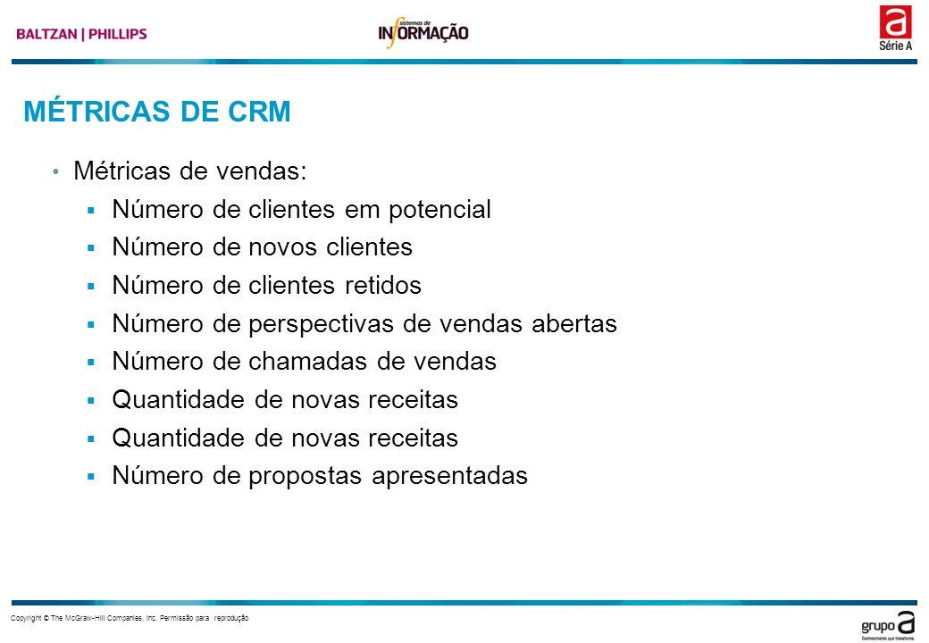 Copyright © The McGraw-Hill Companies, Inc. Permissão para reprodução MÉTRICAS DE CRM Métricas de vendas: Número de clientes em potencial Número de no