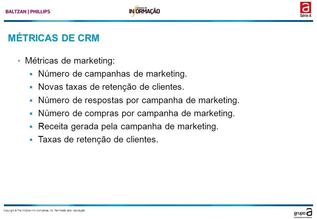 Copyright © The McGraw-Hill Companies, Inc. Permissão para reprodução MÉTRICAS DE CRM Métricas de marketing: Número de campanhas de marketing. Novas t