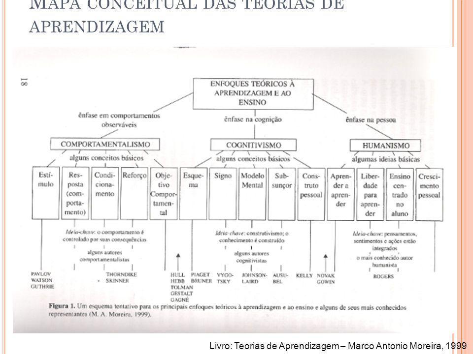 M APA CONCEITUAL DAS TEORIAS DE APRENDIZAGEM Livro: Teorias de Aprendizagem – Marco Antonio Moreira, 1999