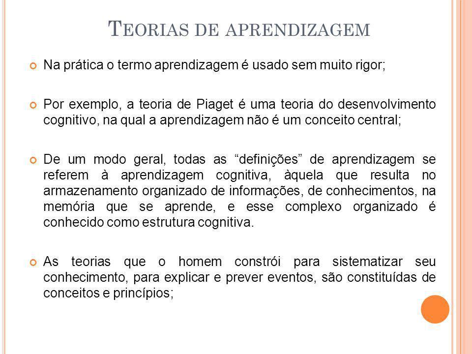 T EORIAS DE APRENDIZAGEM Na prática o termo aprendizagem é usado sem muito rigor; Por exemplo, a teoria de Piaget é uma teoria do desenvolvimento cogn