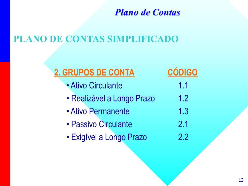 13 2. GRUPOS DE CONTA CÓDIGO Ativo Circulante1.1 Realizável a Longo Prazo1.2 Ativo Permanente 1.3 Passivo Circulante 2.1 Exigível a Longo Prazo2.2 PLA