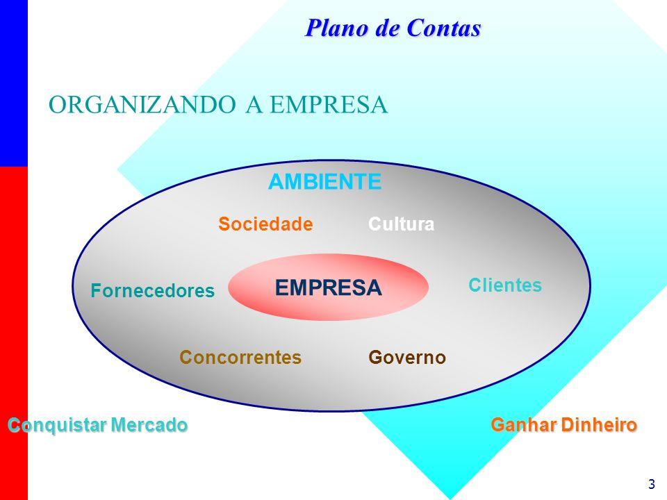 4 ORGANIZANDO A EMPRESA ATIVIDADES Comercial Logística Produção Administração Contabilidade............