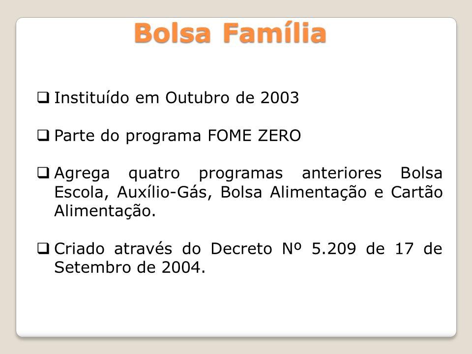 Instituído em Outubro de 2003 Parte do programa FOME ZERO Agrega quatro programas anteriores Bolsa Escola, Auxílio-Gás, Bolsa Alimentação e Cartão Ali