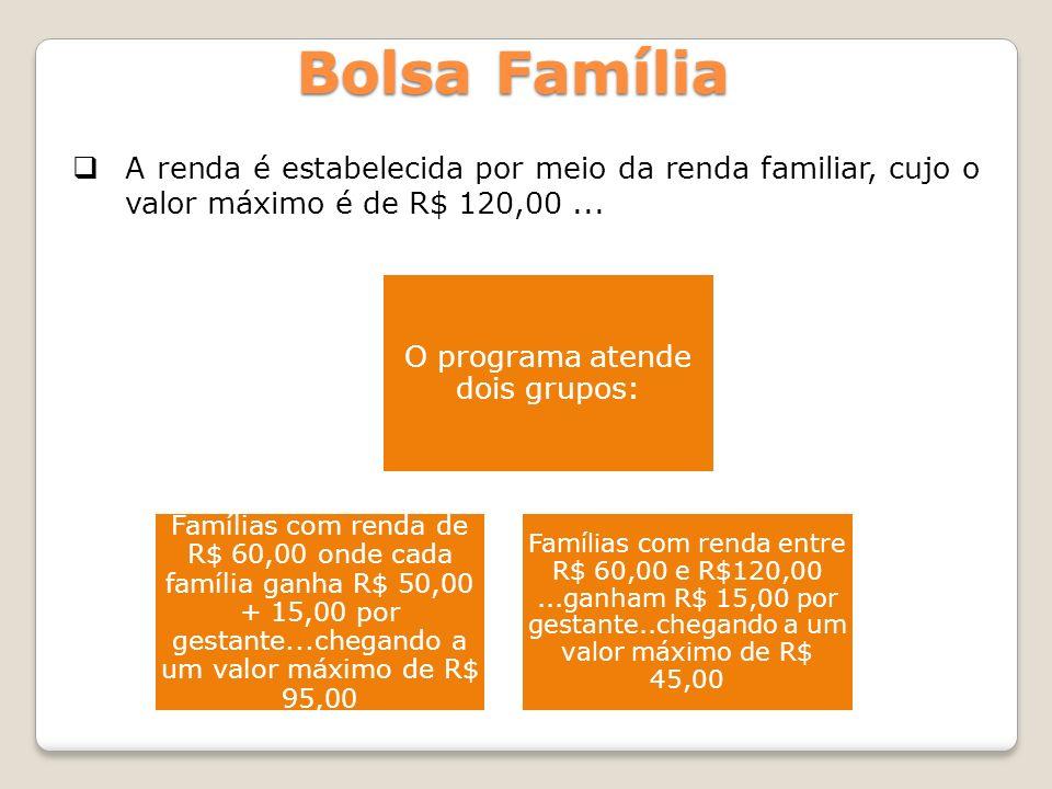 Bolsa Família A renda é estabelecida por meio da renda familiar, cujo o valor máximo é de R$ 120,00... O programa atende dois grupos: Famílias com ren