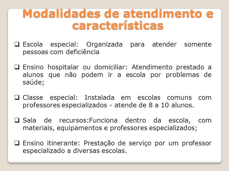 Modalidades de atendimento e características Escola especial: Organizada para atender somente pessoas com deficiência Ensino hospitalar ou domiciliar: