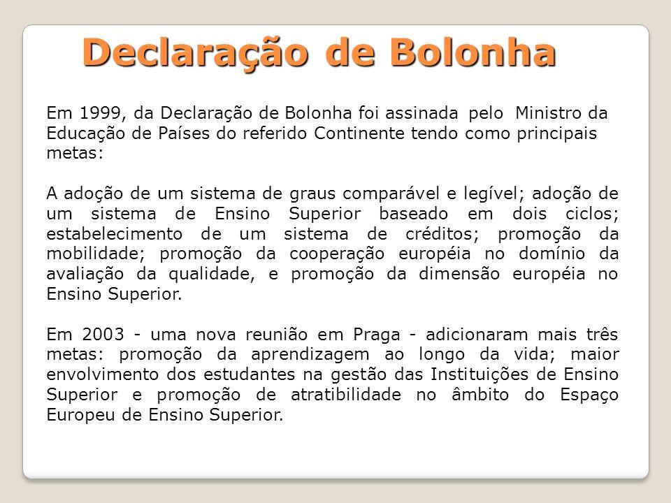 Em 1999, da Declaração de Bolonha foi assinada pelo Ministro da Educação de Países do referido Continente tendo como principais metas: A adoção de um