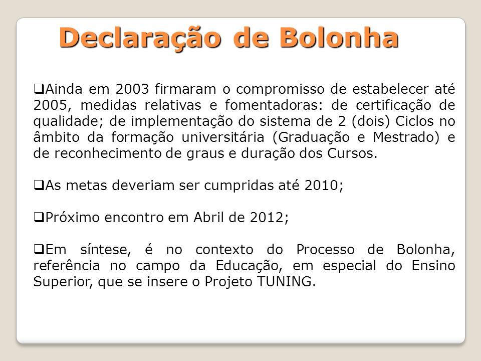 Declaração de Bolonha Ainda em 2003 firmaram o compromisso de estabelecer até 2005, medidas relativas e fomentadoras: de certificação de qualidade; de