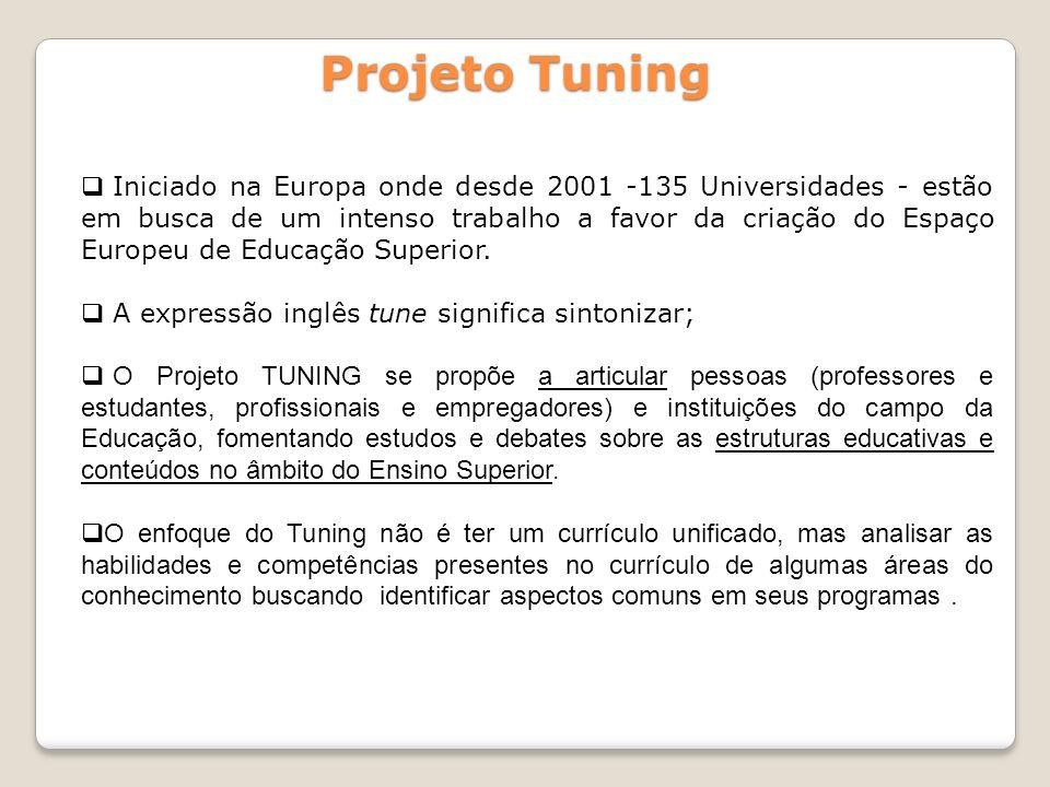 Iniciado na Europa onde desde 2001 -135 Universidades - estão em busca de um intenso trabalho a favor da criação do Espaço Europeu de Educação Superio
