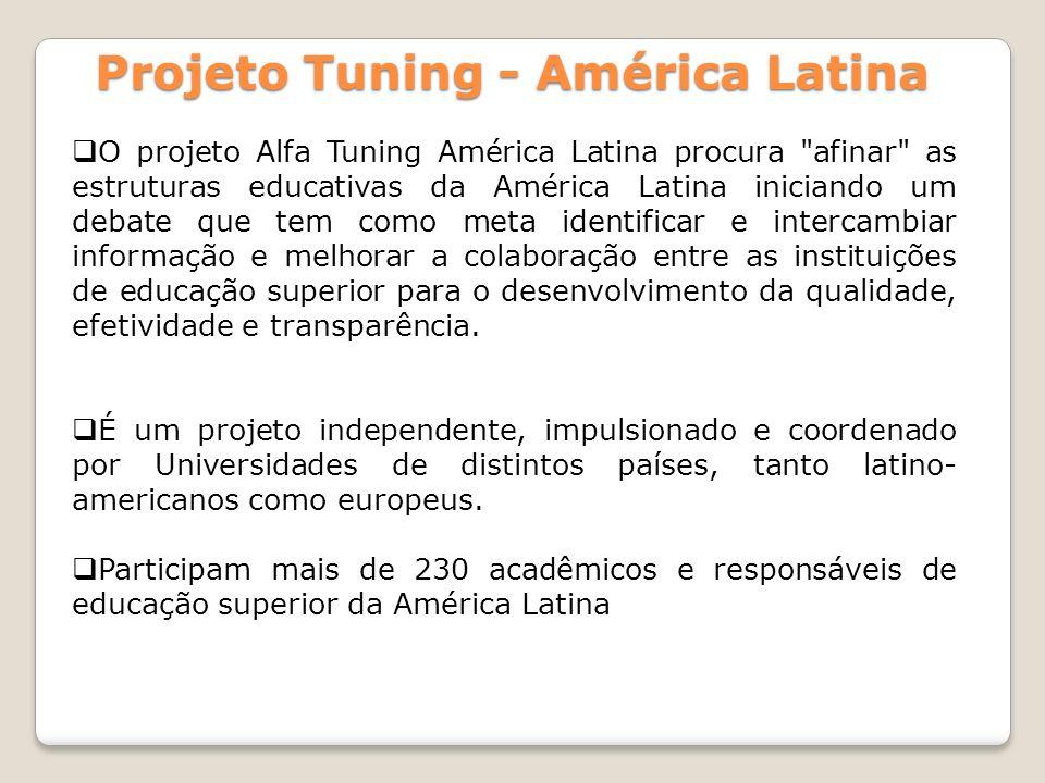 Projeto Tuning - América Latina O projeto Alfa Tuning América Latina procura