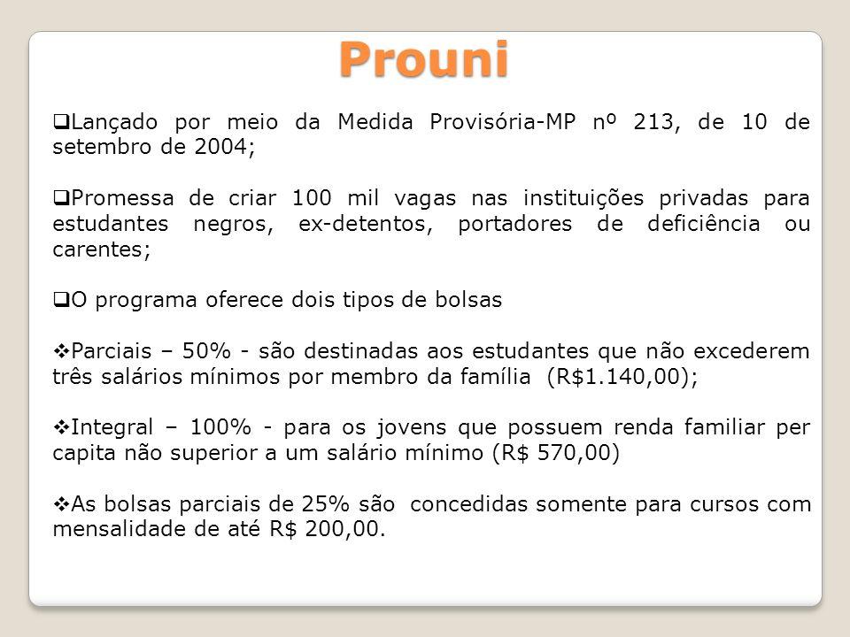 Prouni Lançado por meio da Medida Provisória-MP nº 213, de 10 de setembro de 2004; Promessa de criar 100 mil vagas nas instituições privadas para estu