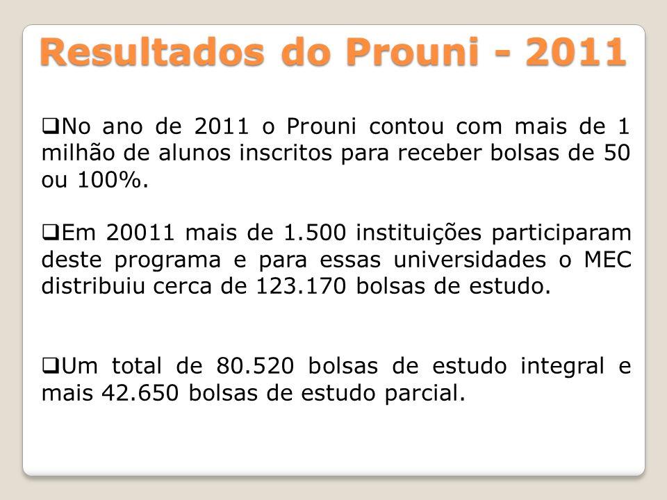 Resultados do Prouni - 2011 No ano de 2011 o Prouni contou com mais de 1 milhão de alunos inscritos para receber bolsas de 50 ou 100%. Em 20011 mais d
